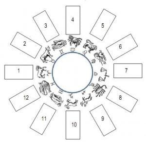 Lanzamiento de Tarot en Cruce